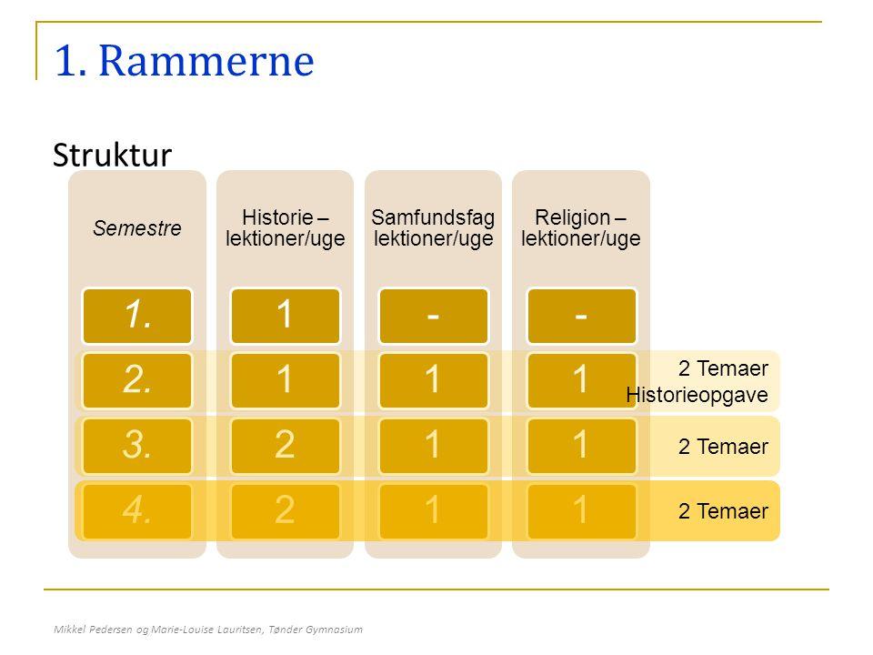 1. Rammerne 1. 2. 3. 4. 1 2 - Struktur 2 Temaer Historieopgave