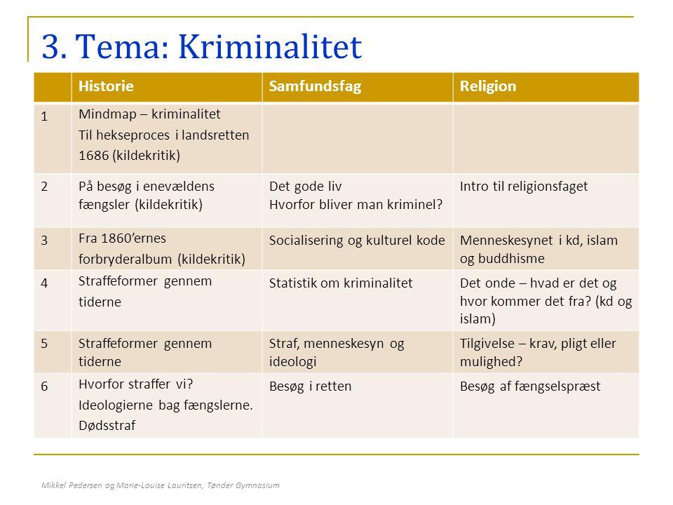 3. Tema: Kriminalitet Historie Samfundsfag Religion 1