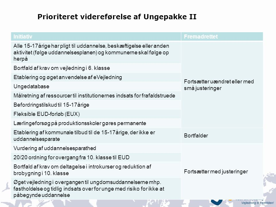 Prioriteret videreførelse af Ungepakke II