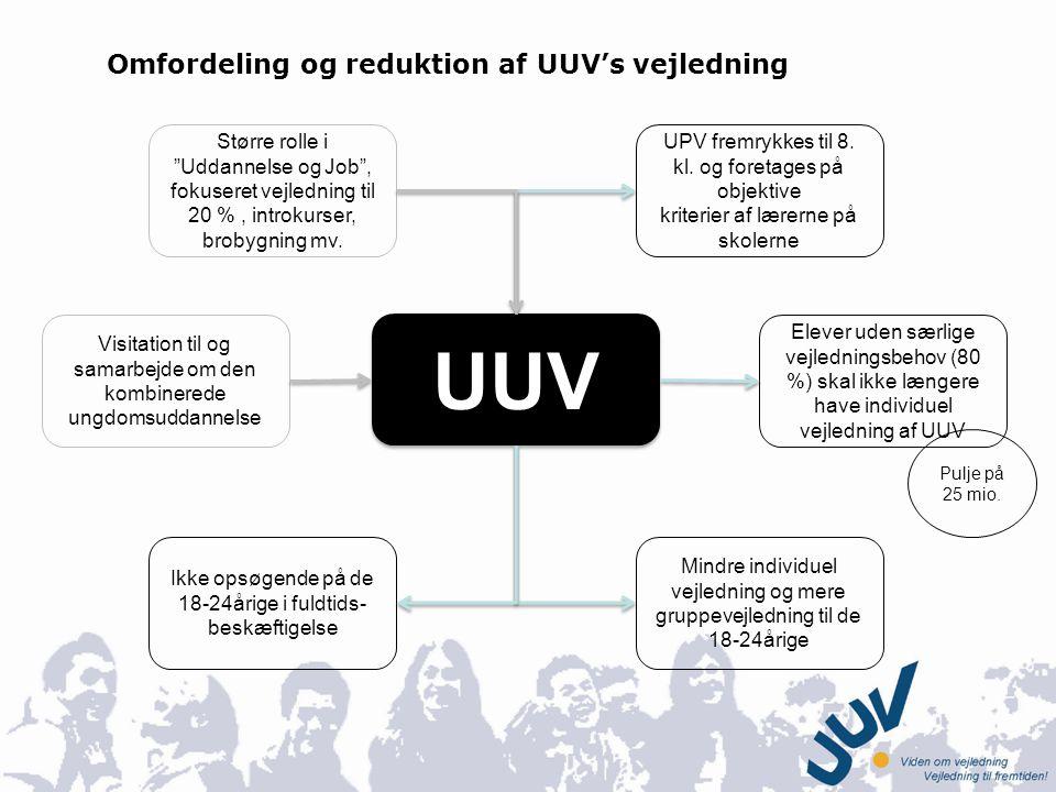 Omfordeling og reduktion af UUV's vejledning