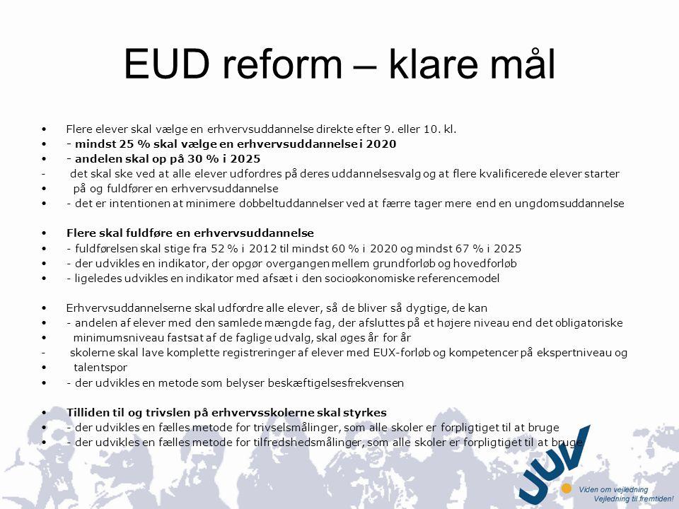 EUD reform – klare mål Flere elever skal vælge en erhvervsuddannelse direkte efter 9. eller 10. kl.