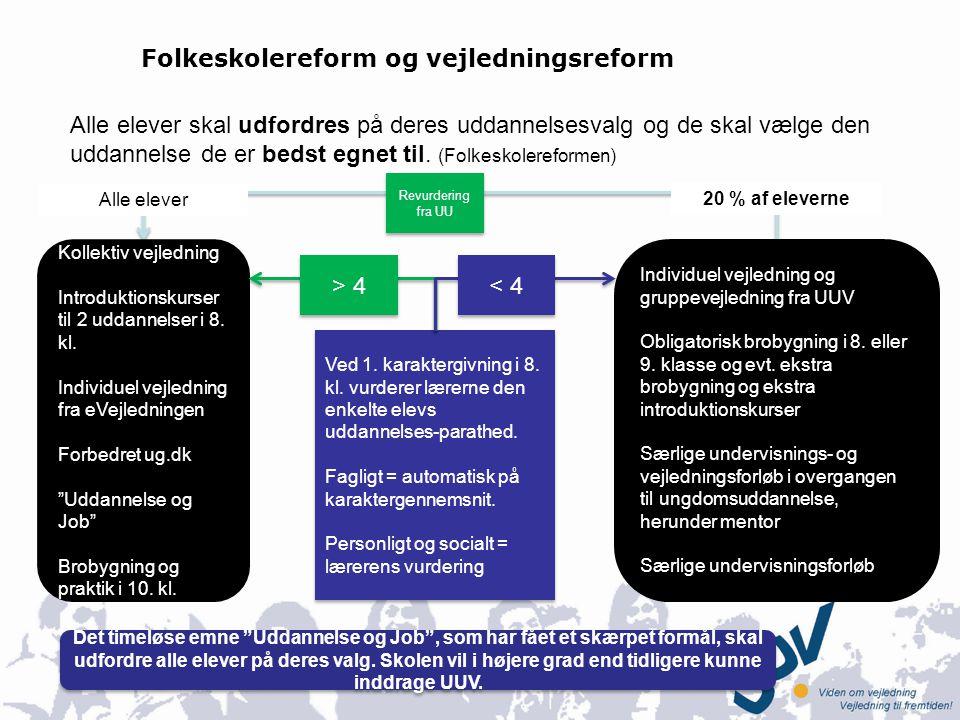 Folkeskolereform og vejledningsreform