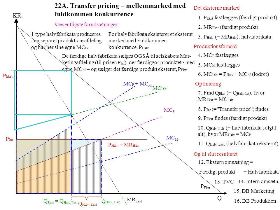 22A. Transfer pricing – mellemmarked med fuldkommen konkurrence
