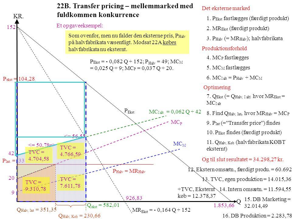 22B. Transfer pricing – mellemmarked med fuldkommen konkurrence