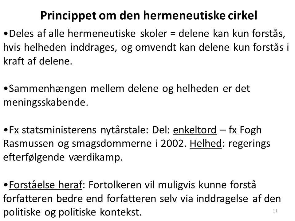 Princippet om den hermeneutiske cirkel
