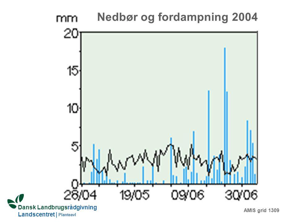 Nedbør og fordampning 2004 AMIS grid 1309 Planteavl