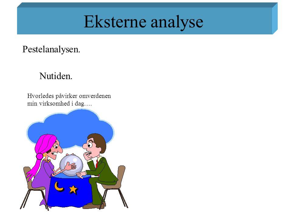 Eksterne analyse Pestelanalysen. Nutiden.