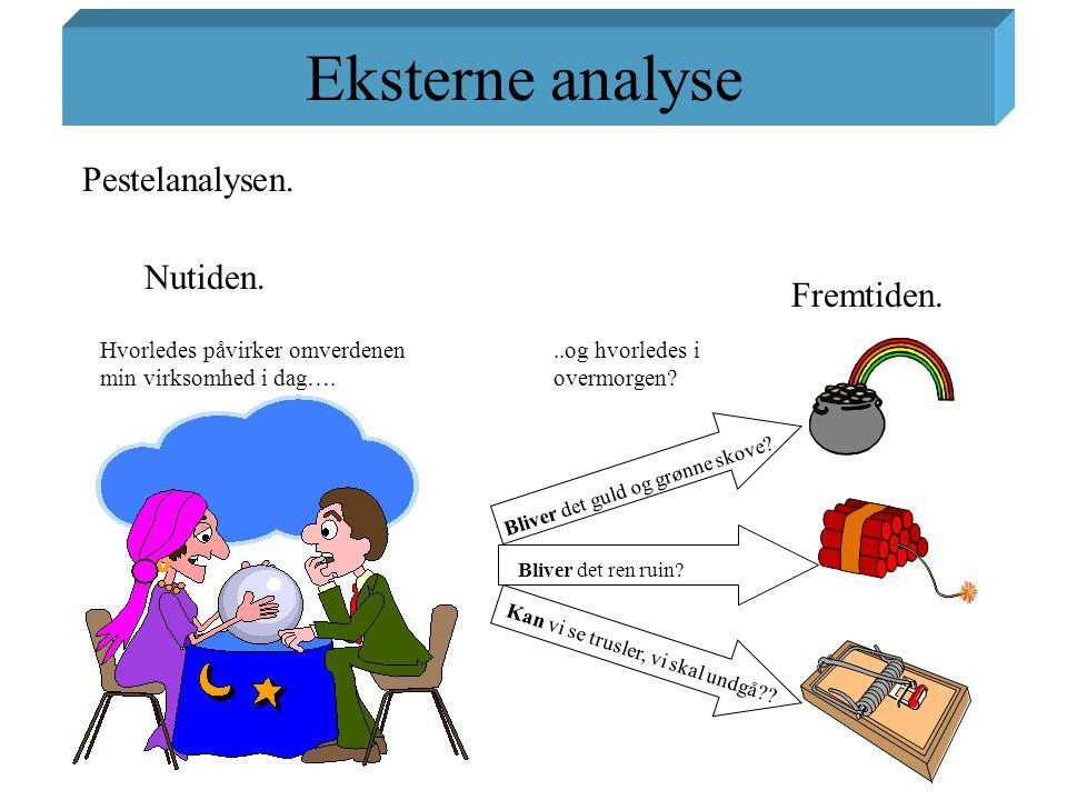 Eksterne analyse Pestelanalysen. Nutiden. Fremtiden.