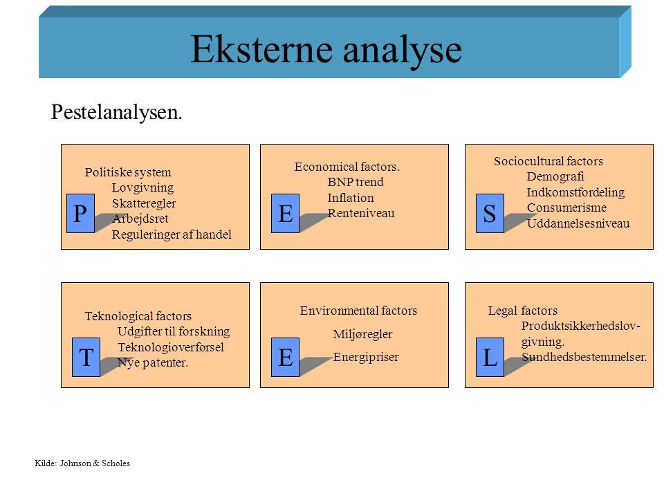 Eksterne analyse P E S T E L Pestelanalysen. Sociocultural factors