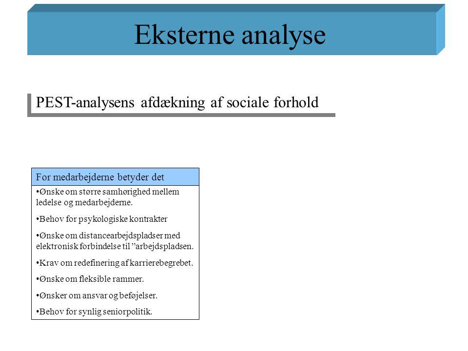 Eksterne analyse PEST-analysens afdækning af sociale forhold