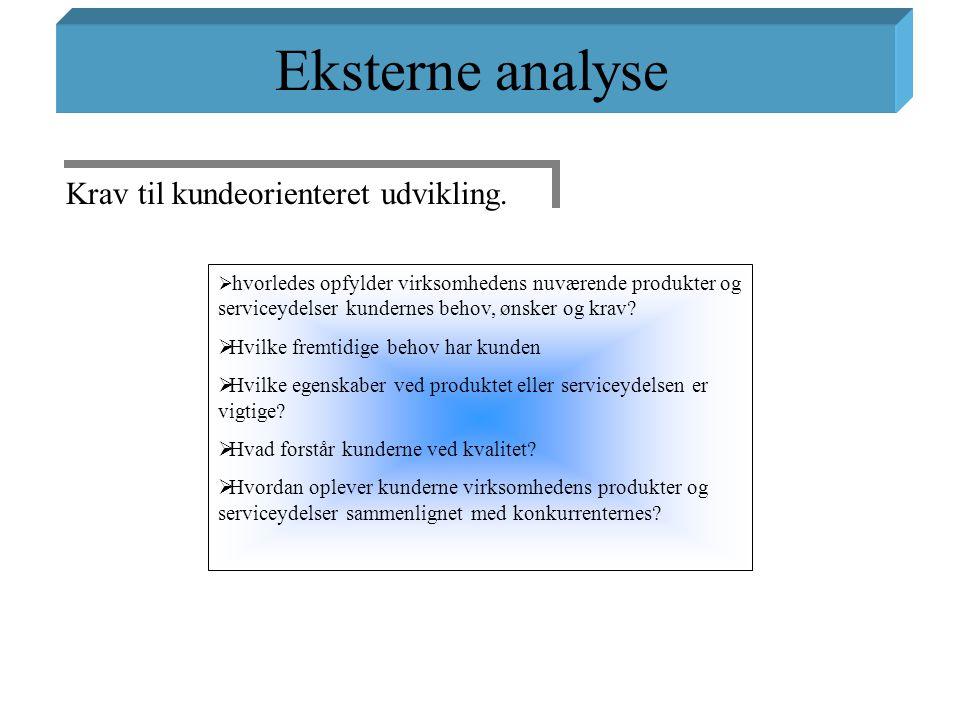 Eksterne analyse Krav til kundeorienteret udvikling.