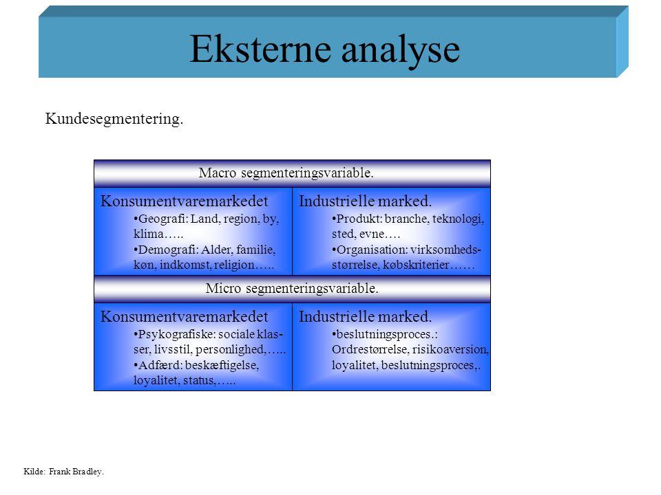 Eksterne analyse Kundesegmentering. Konsumentvaremarkedet