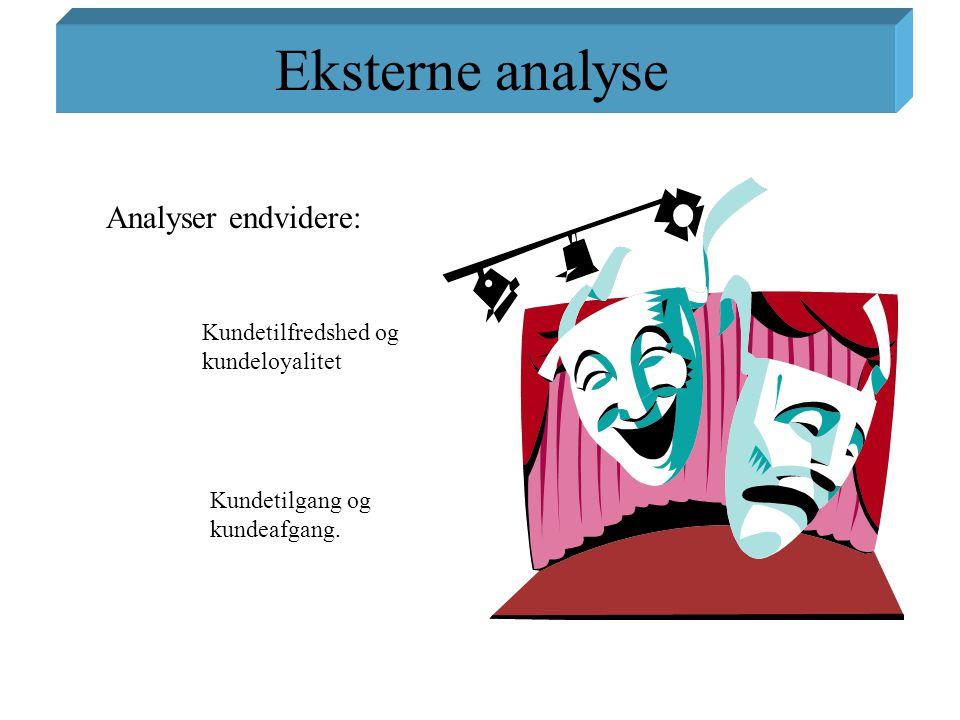 Eksterne analyse Analyser endvidere: