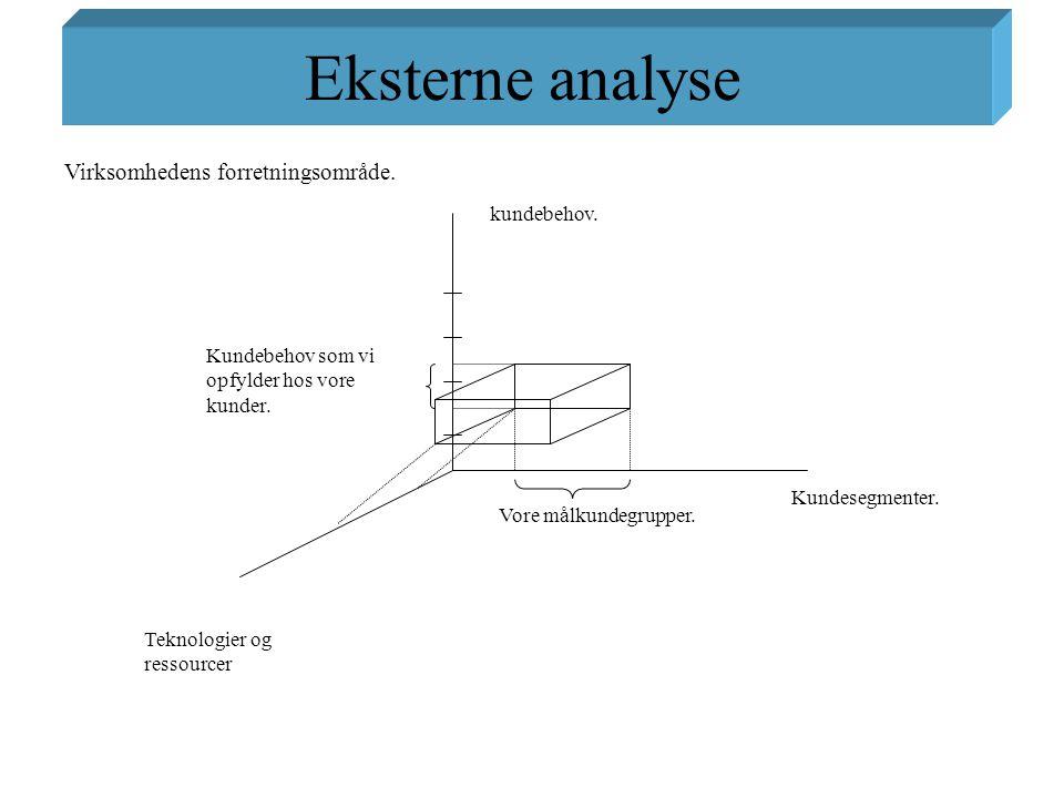 Eksterne analyse Virksomhedens forretningsområde. kundebehov.