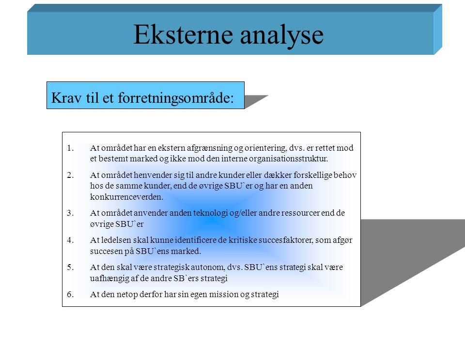 Eksterne analyse Krav til et forretningsområde: