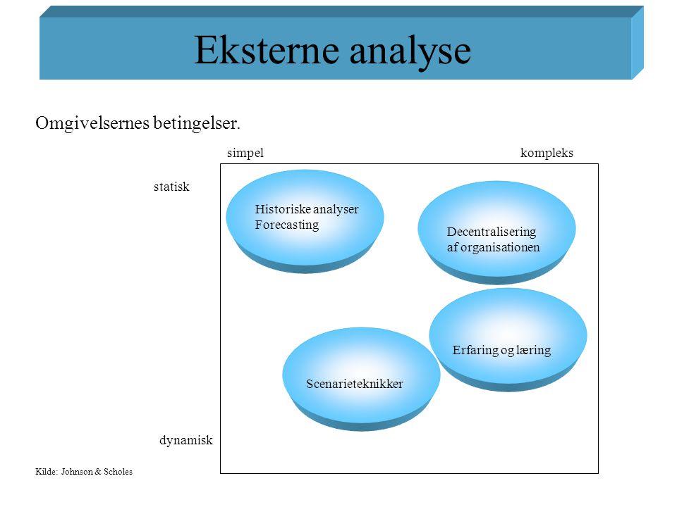 Eksterne analyse Omgivelsernes betingelser. simpel kompleks statisk