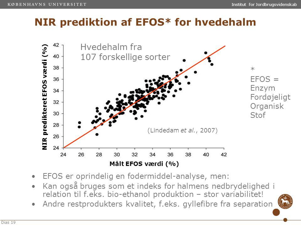 NIR prediktion af EFOS* for hvedehalm