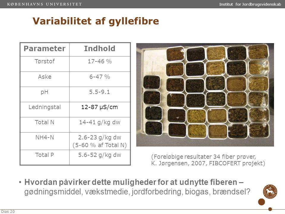 Variabilitet af gyllefibre