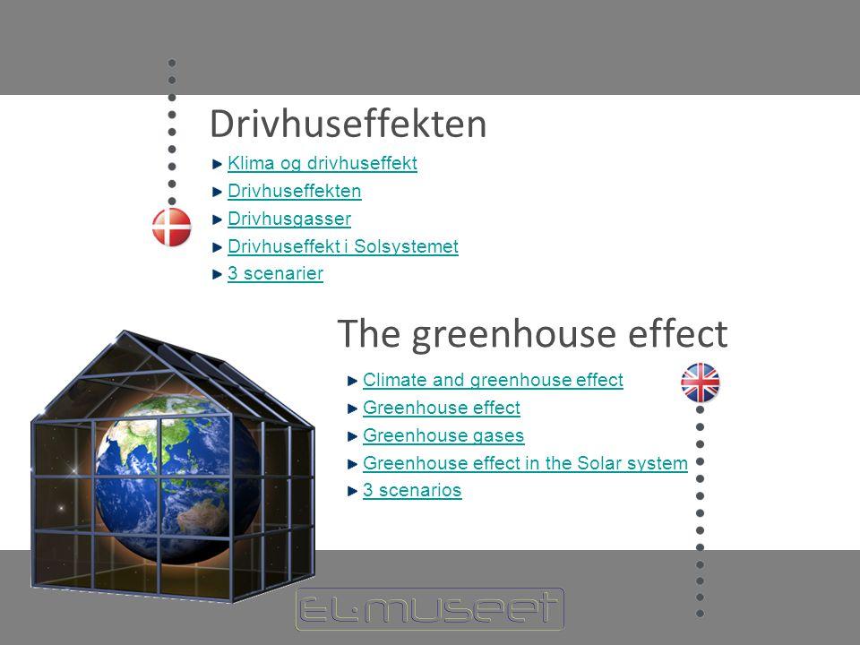 Drivhuseffekten The greenhouse effect Klima og drivhuseffekt