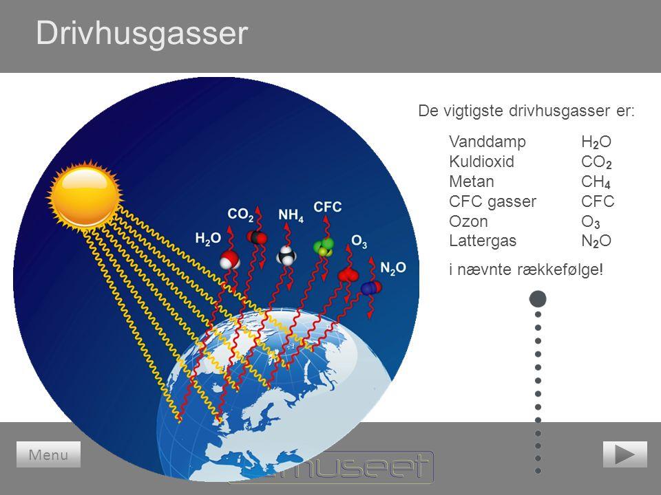 Drivhusgasser I De vigtigste drivhusgasser er: Vanddamp H2O
