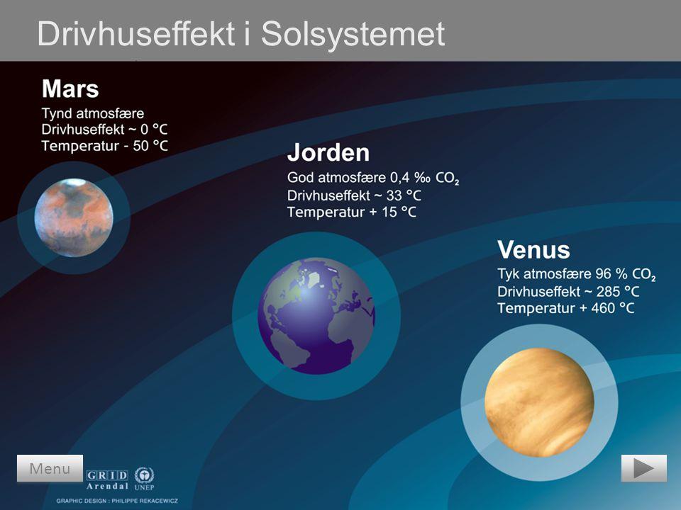 Drivhuseffekt i Solsystemet
