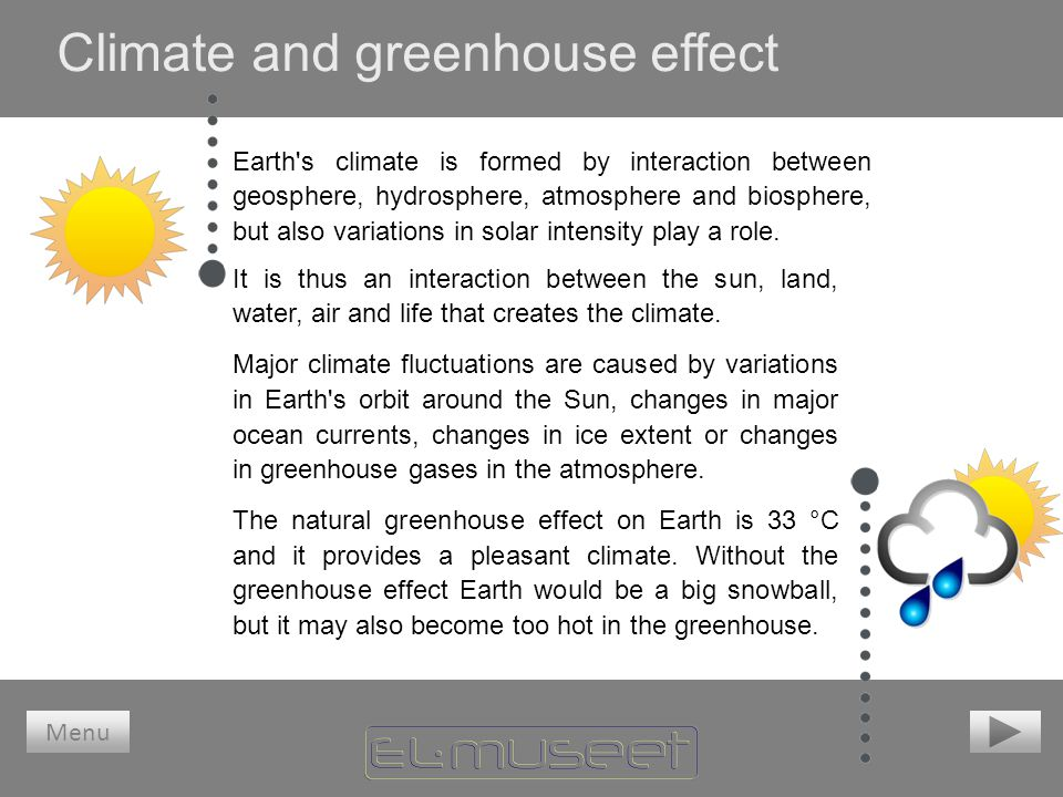 Climate and greenhouse effect
