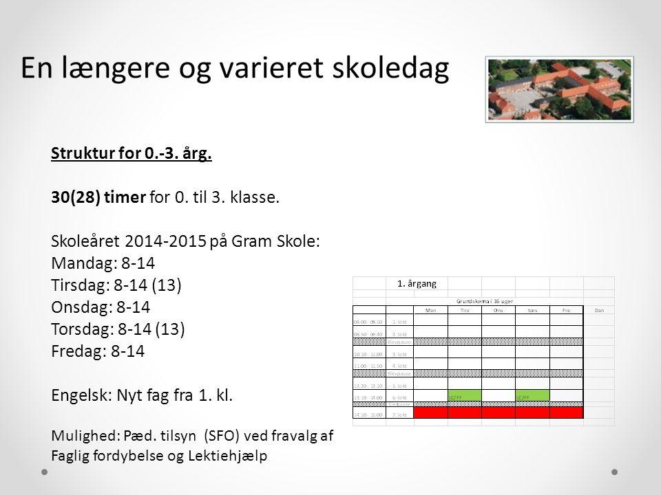Skoleåret 2014-2015 på Gram Skole: Mandag: 8-14 Tirsdag: 8-14 (13)