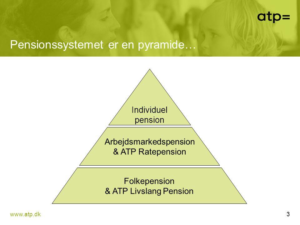 Pensionssystemet er en pyramide…