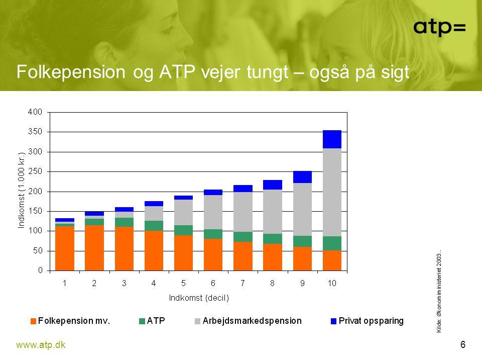 Folkepension og ATP vejer tungt – også på sigt