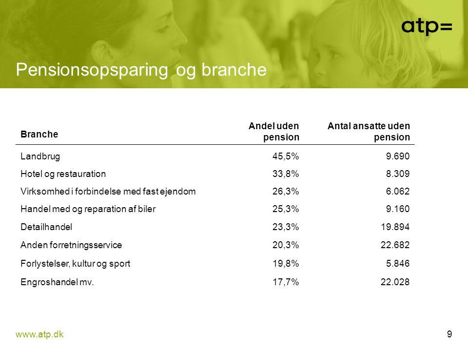 Pensionsopsparing og branche