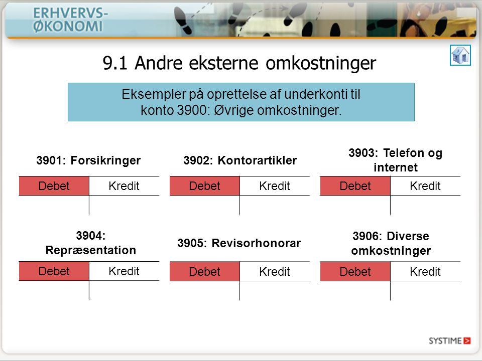 3906: Diverse omkostninger