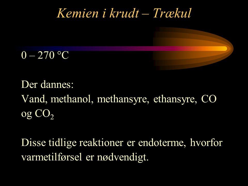 Kemien i krudt – Trækul 0 – 270 C Der dannes: