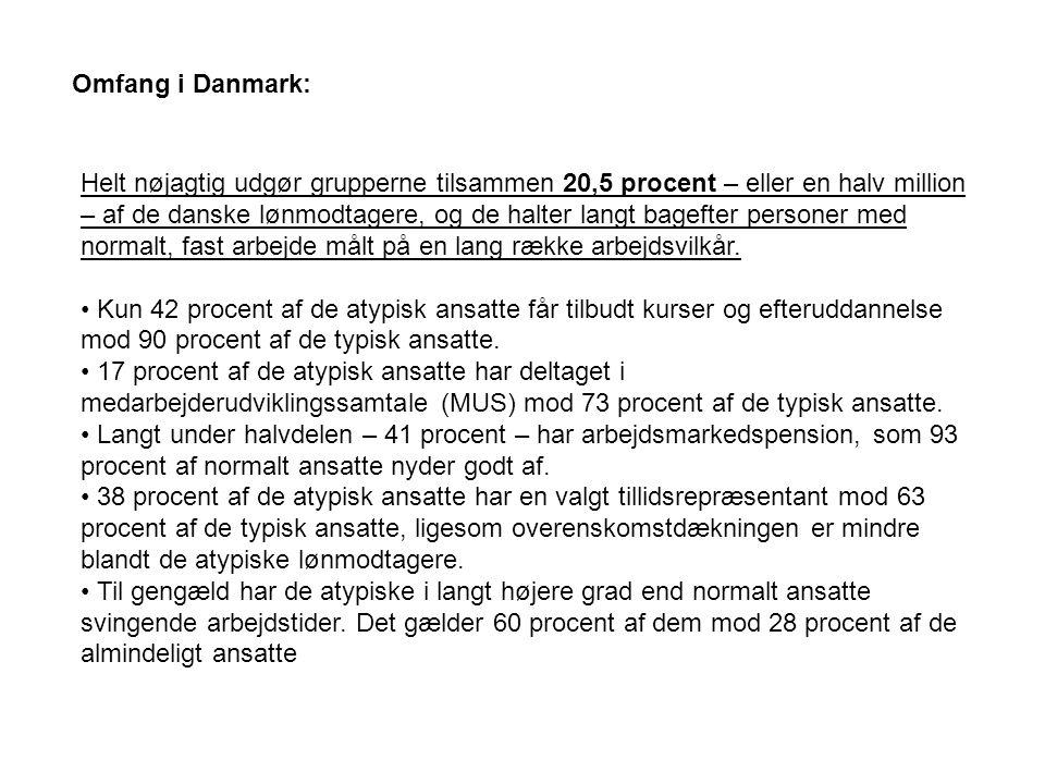 Omfang i Danmark: