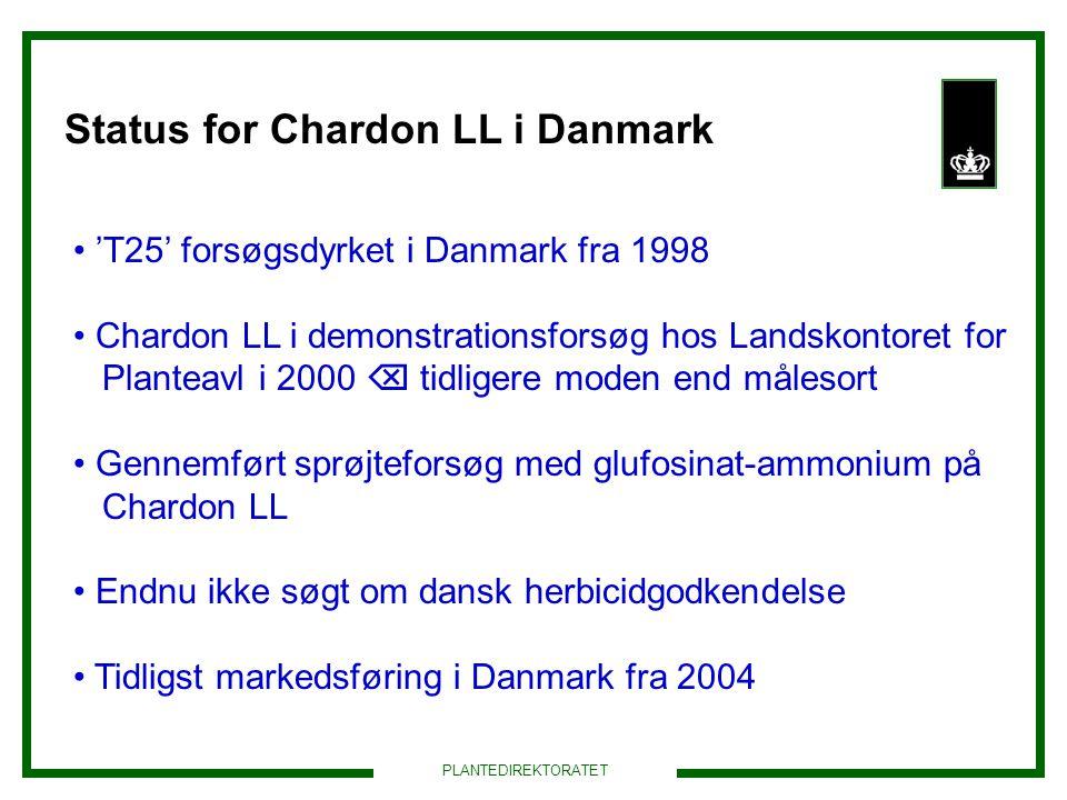 Status for Chardon LL i Danmark