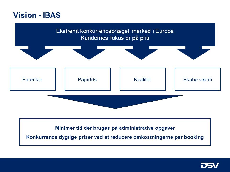 Vision - IBAS Ekstremt konkurrencepræget marked i Europa