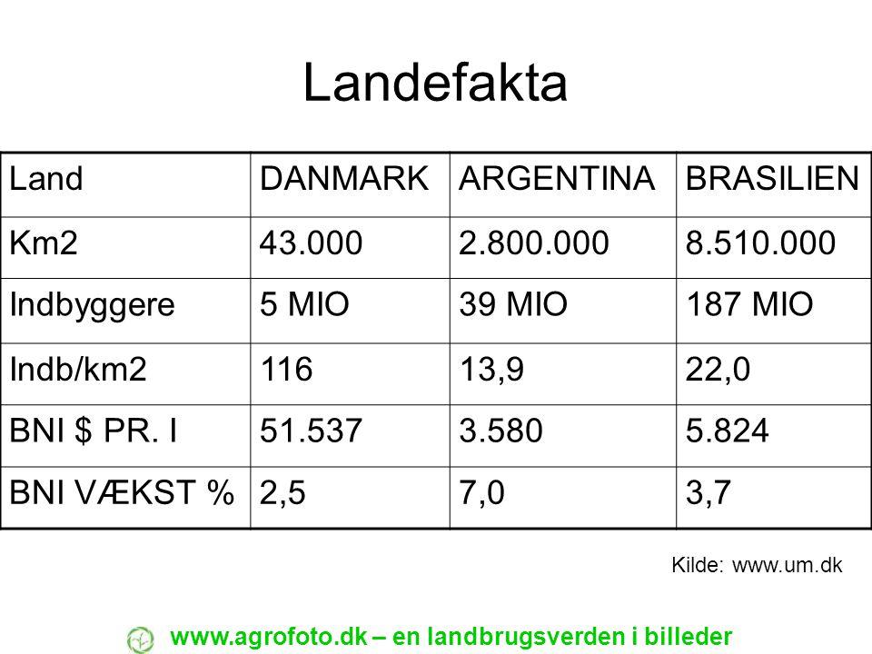 Landefakta Land DANMARK ARGENTINA BRASILIEN Km2 43.000 2.800.000