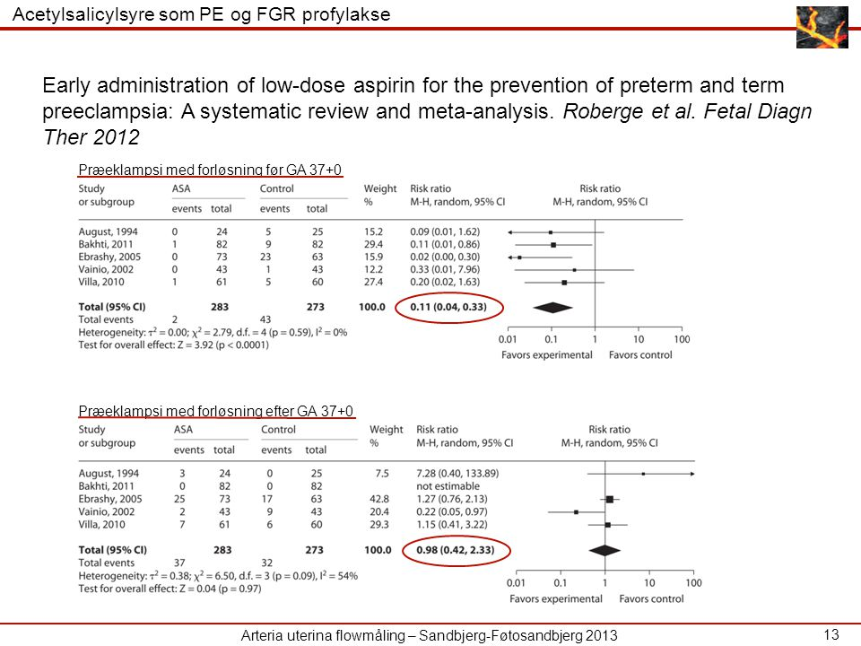 Acetylsalicylsyre som PE og FGR profylakse