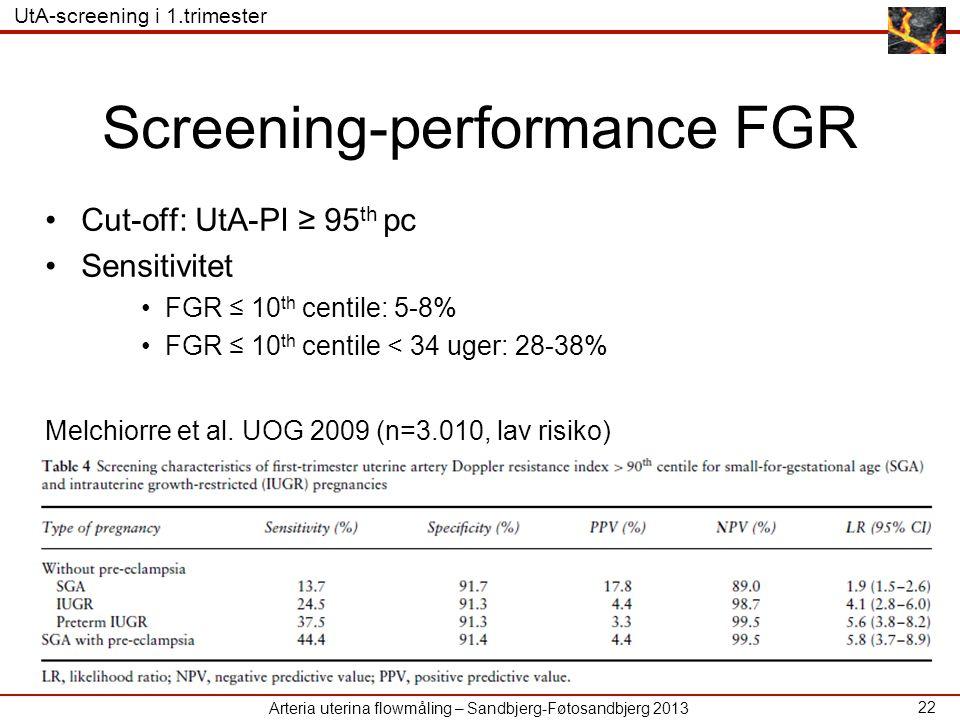 Screening-performance FGR