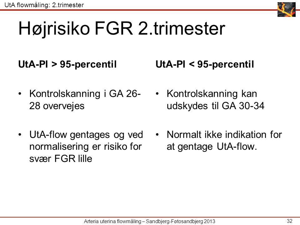 Højrisiko FGR 2.trimester
