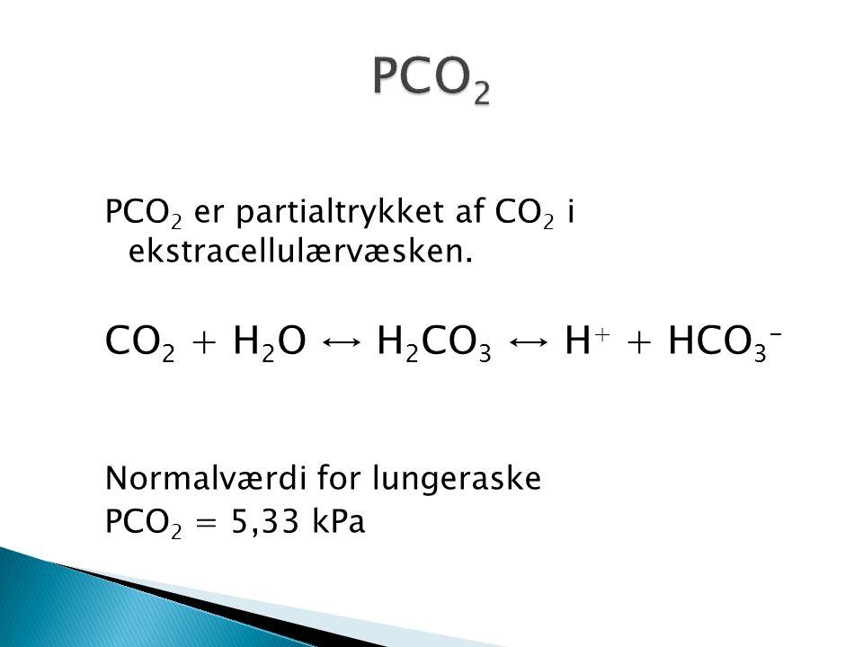 PCO2 CO2 + H2O ↔ H2CO3 ↔ H+ + HCO3-