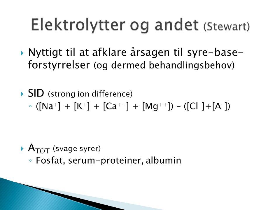 Elektrolytter og andet (Stewart)