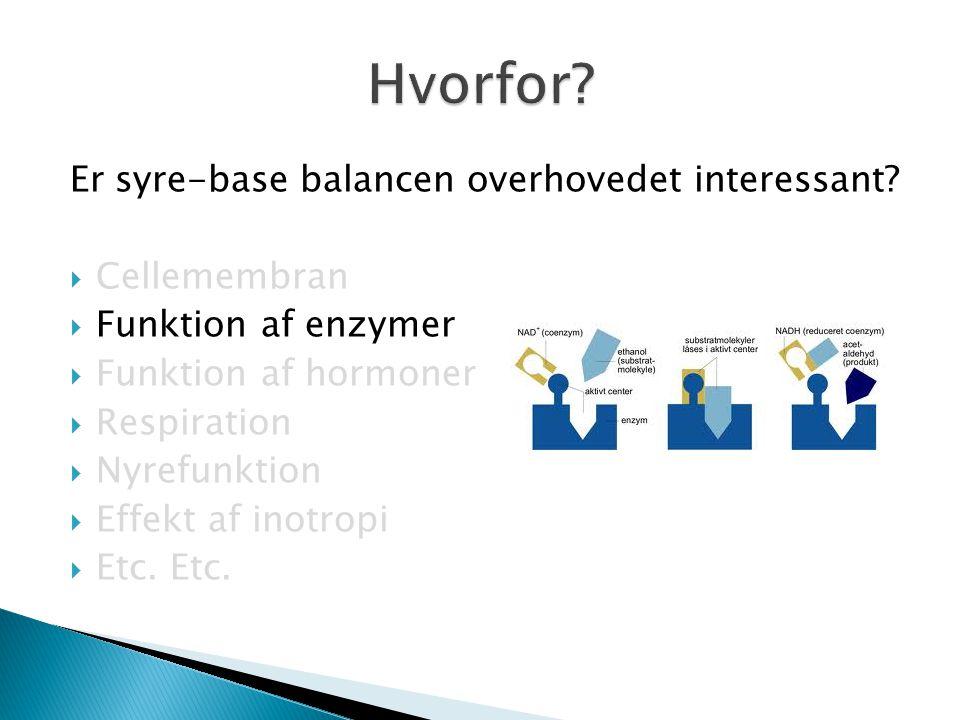 Hvorfor Er syre-base balancen overhovedet interessant Cellemembran
