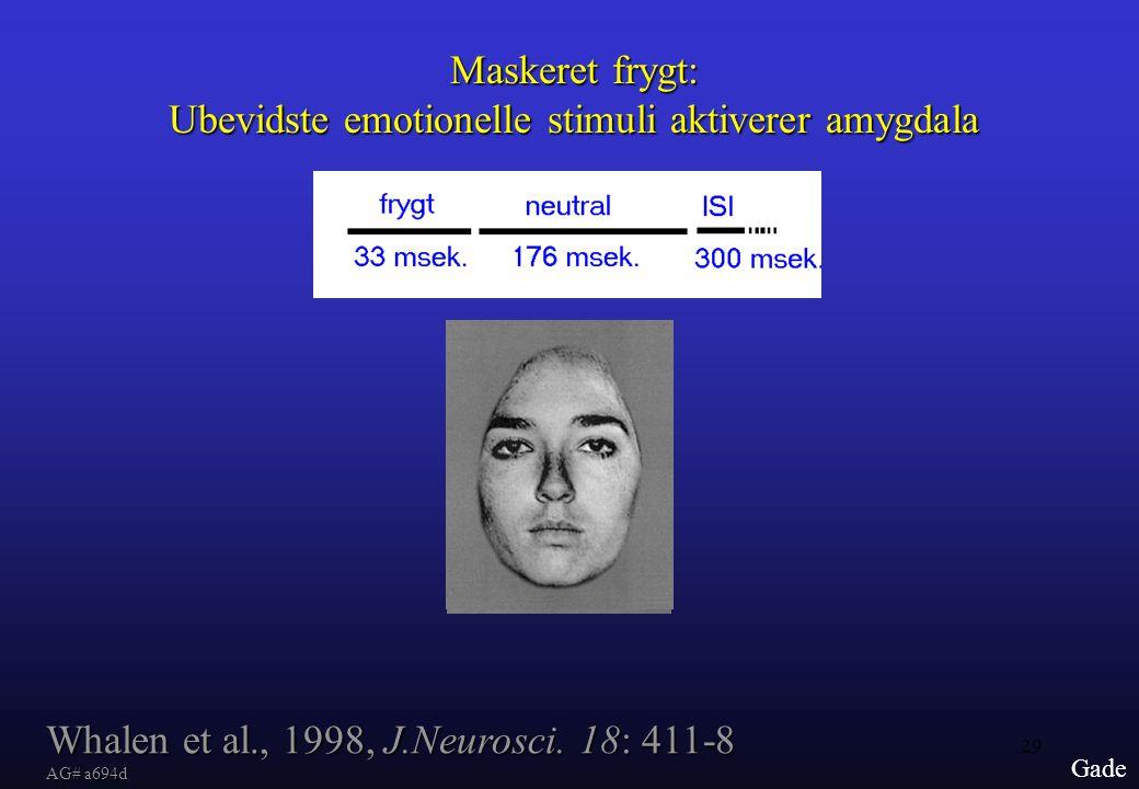 Ubevidste emotionelle stimuli aktiverer amygdala