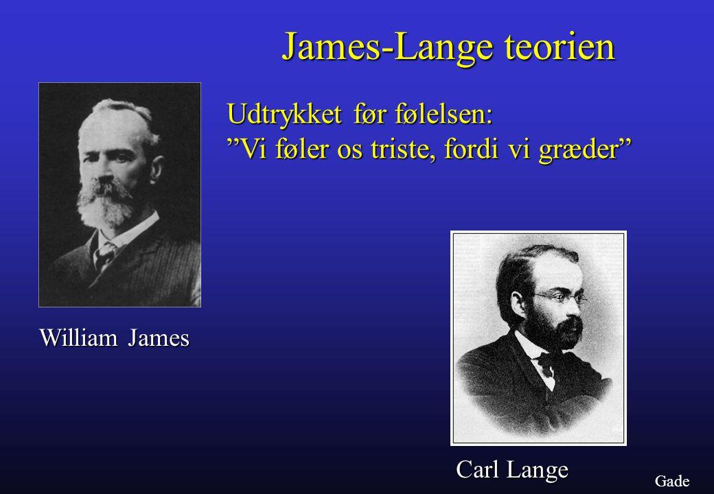James-Lange teorien Udtrykket før følelsen: