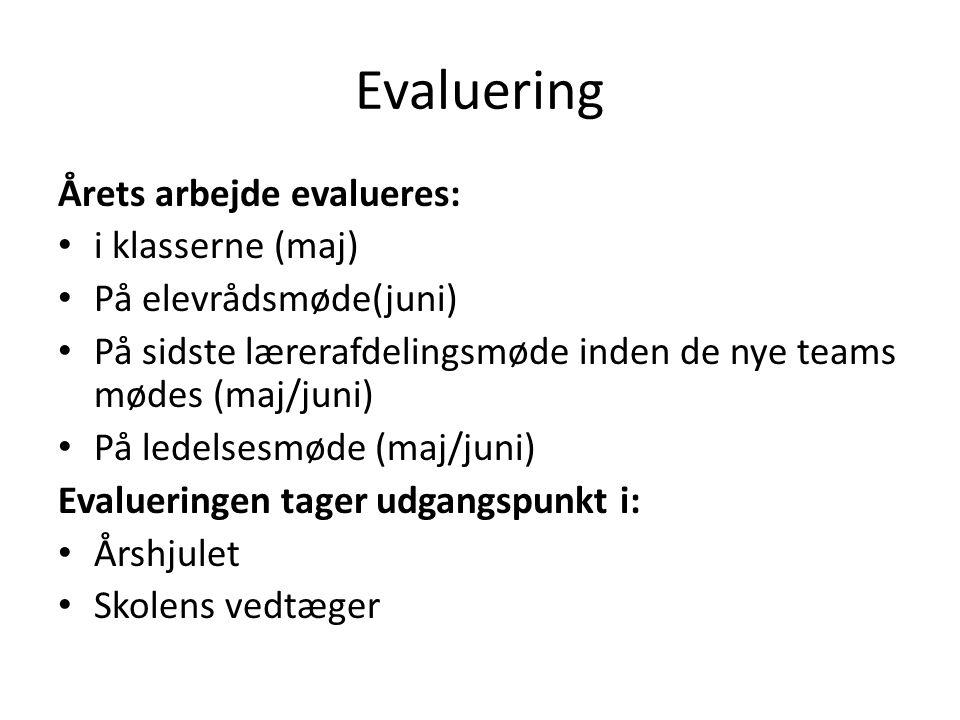 Evaluering Årets arbejde evalueres: i klasserne (maj)