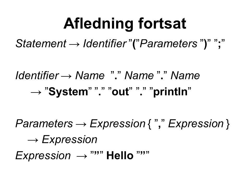 Afledning fortsat Statement → Identifier ( Parameters ) ;