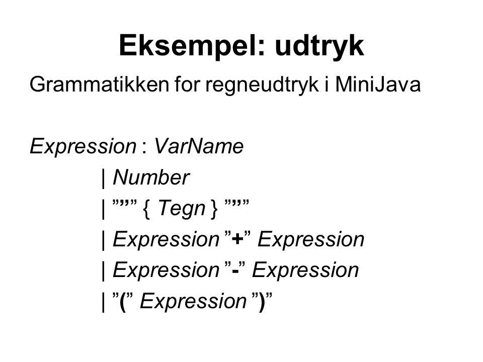 Eksempel: udtryk Grammatikken for regneudtryk i MiniJava