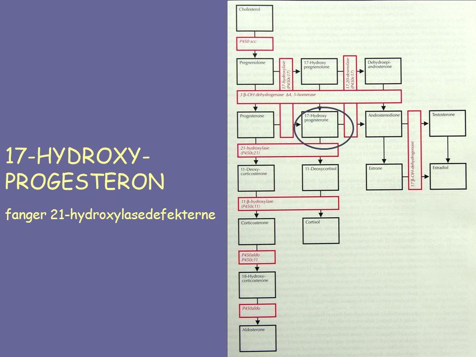 17-HYDROXY- PROGESTERON fanger 21-hydroxylasedefekterne