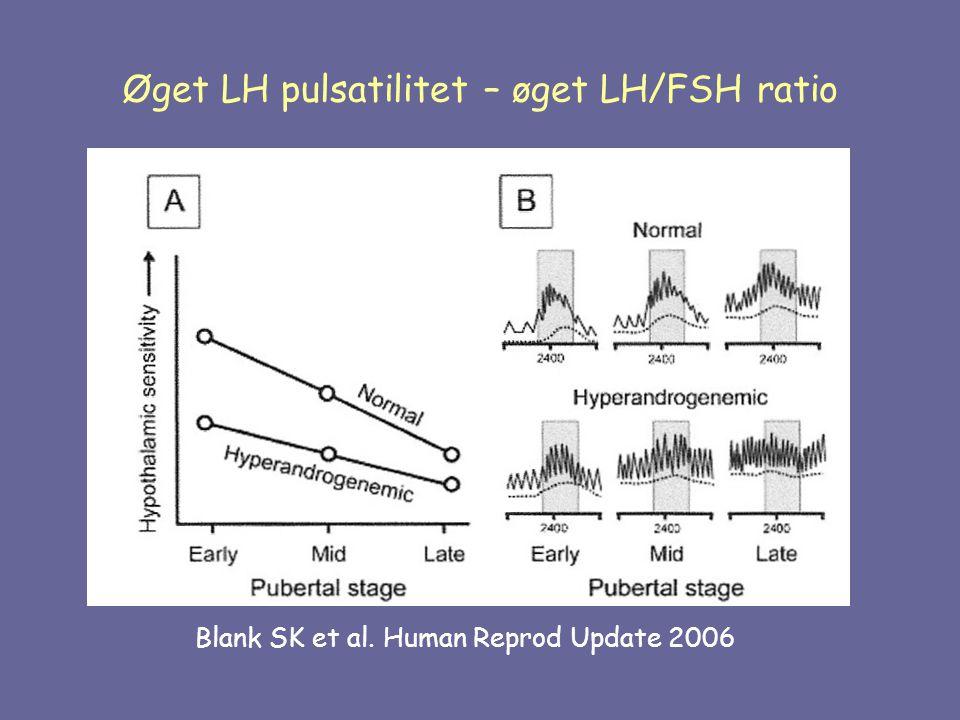 Øget LH pulsatilitet – øget LH/FSH ratio
