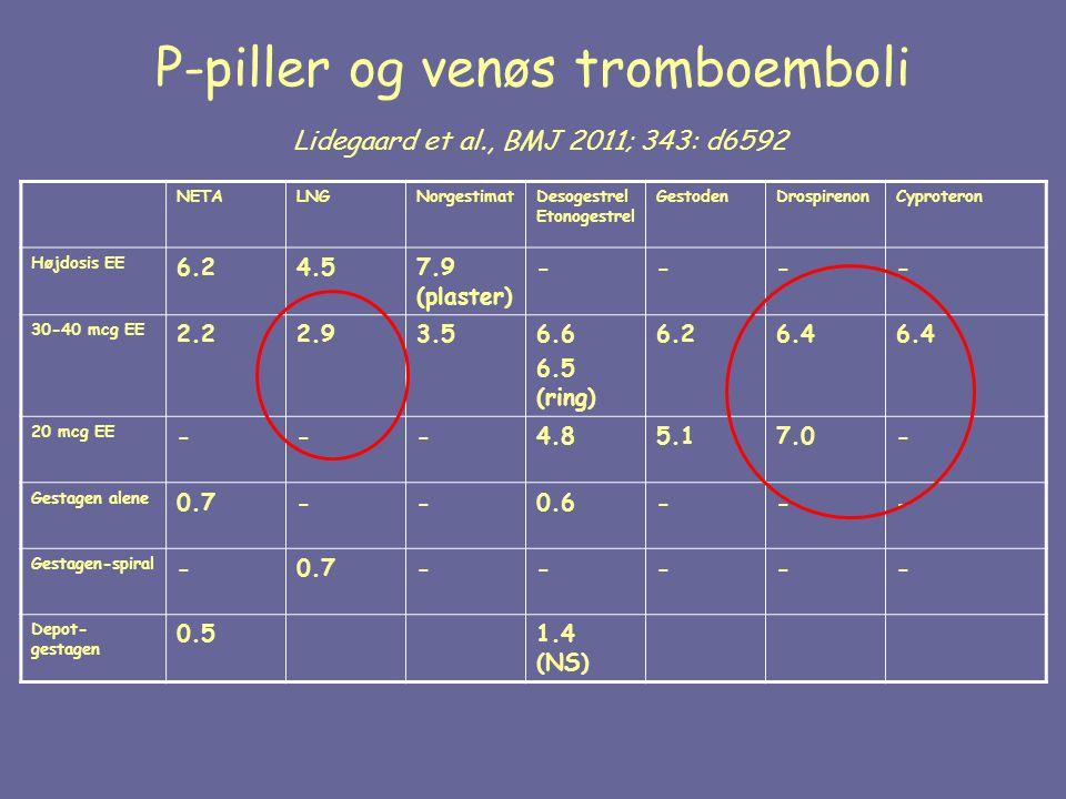 P-piller og venøs tromboemboli Lidegaard et al., BMJ 2011; 343: d6592